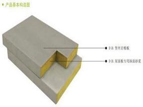 新型岩棉复合板、100MM复合岩棉板