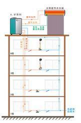 长沙酒店热水系统