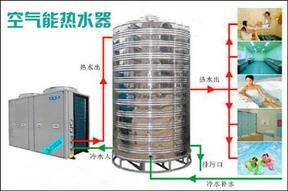 长沙宾馆热泵热水系统