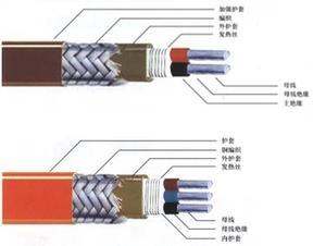 管道电伴热系统hgk-2
