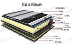 直立锁缝铝镁锰屋面系统