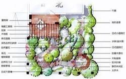 北京庭院设计案例,庭院设计公司