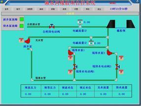 橡胶坝自动化系统(充排气系统、充排水系统)