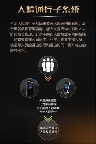 人脸识别访客闸机系统|科葩人脸识别方案供应商