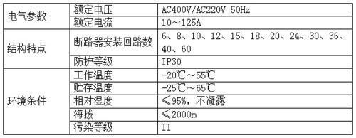 APZ30模數化終端組合電器