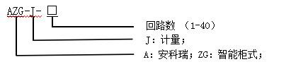 AZG-J模塊化設計安裝綜合計量櫃