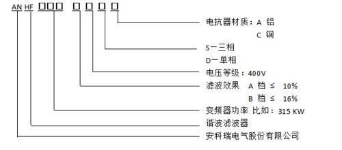 百家樂網頁遊戲廠家直銷諧波治理裝置