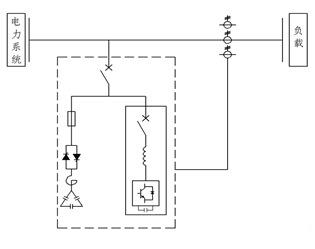 智能模塊式混合補償裝置/抗諧波無功分相混合補償櫃