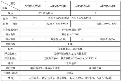 AFPM3-2AVM消防設備雙電源監控模塊/電壓電流監測