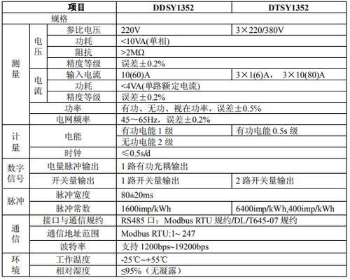 DTSY1352-F峰平穀預付費電表/分時段計量電費