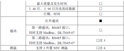DTSD1352-F峰平穀三相導軌多動能電表