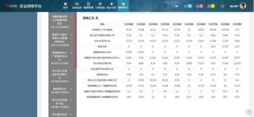 關於《天津市電氣火災綜合治理工作方案》的解讀
