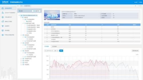 分表计电智能污染监督管理系统