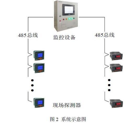 琴台式電氣火災監控係統主機 Acrel-6000/Q百家樂網頁遊戲3C認證產品