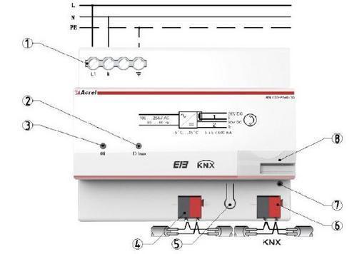 百家樂網頁遊戲智能照明總線電源模塊ASL100 -P640/30