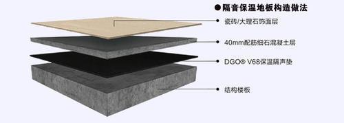 浮筑楼板聚氨酯橡胶隔音垫