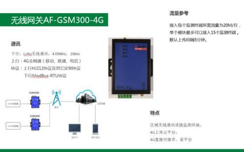 台州市废水废气治理监管系统 平台联网