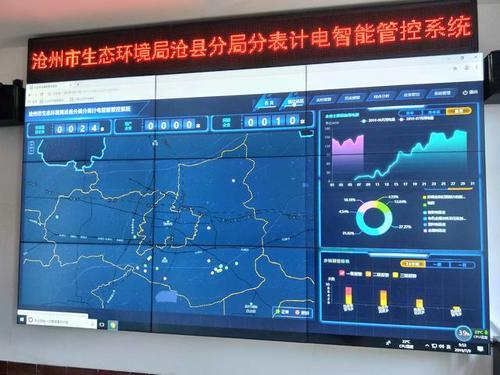 智慧環保-污染治理設施用電監管
