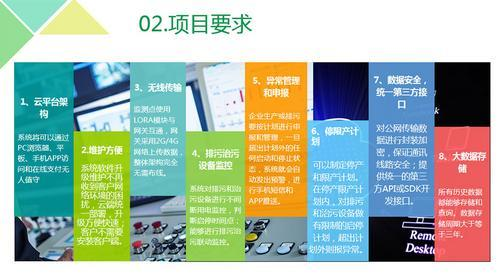 污染治理設施分表計電 三級聯網