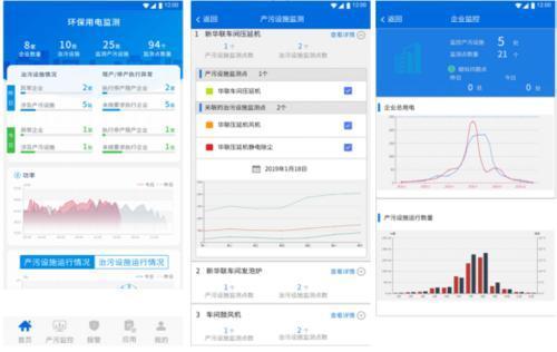 衢州市環保用電智能監管系統
