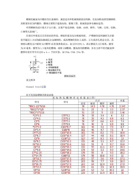 美标槽钢规格表